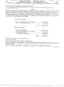 Icon of BOP Dival 28 11022020 Presupuesto 2020 Definitivo