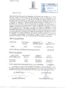 Icon of Decreto 72 06112018 Generación Créditos